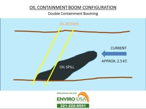OIL BOOM CONFIGURATION Double Containment